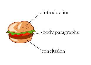 Difference Between an Abstract and Introduction